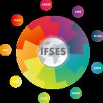 ifses